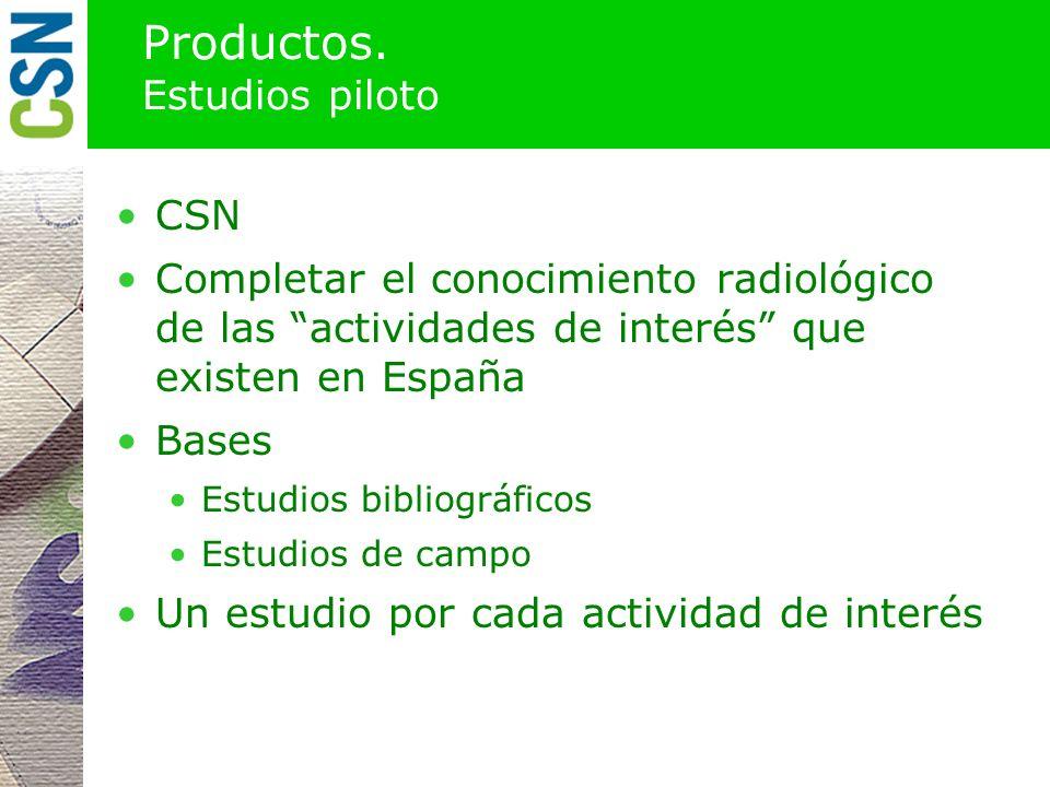 Productos. Relación de actividades de interés CSN: coordinación general. Homogeneidad Catálogo de las situaciones de exposición a la radiación natural