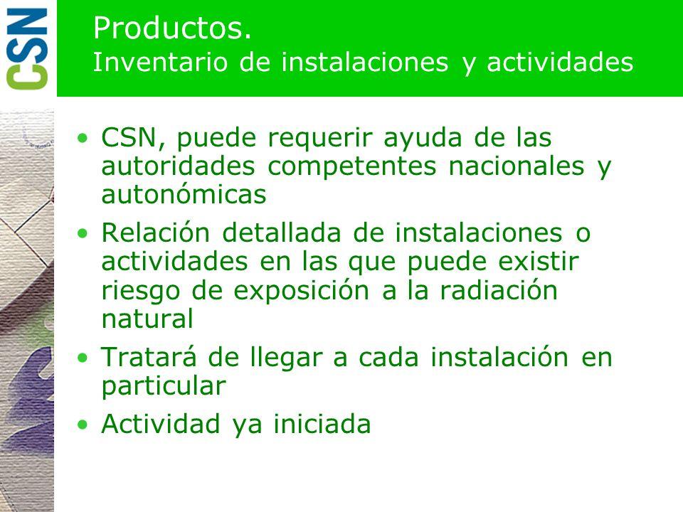 Productos. Estudios piloto CSN Completar el conocimiento radiológico de las actividades de interés que existen en España Bases Estudios bibliográficos