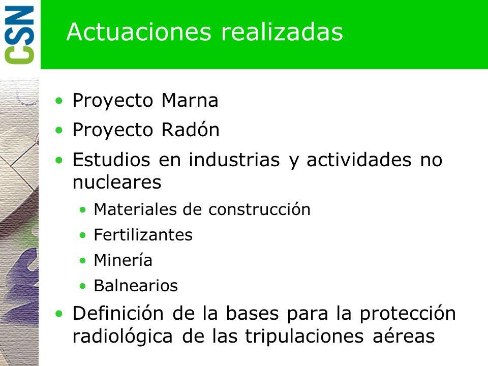 Actuaciones realizadas Proyecto Marna Proyecto Radón Estudios en industrias y actividades no nucleares Materiales de construcción Fertilizantes Minería Balnearios Definición de la bases para la protección radiológica de las tripulaciones aéreas