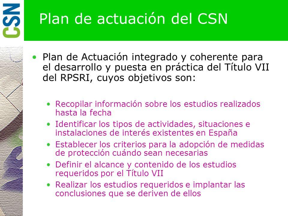Productos.Relación de actividades de interés CSN: coordinación general.