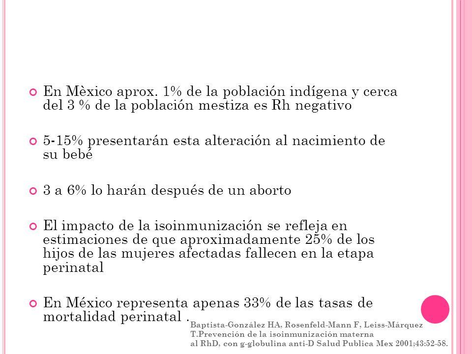 En Mèxico aprox. 1% de la población indígena y cerca del 3 % de la población mestiza es Rh negativo 5-15% presentarán esta alteración al nacimiento de