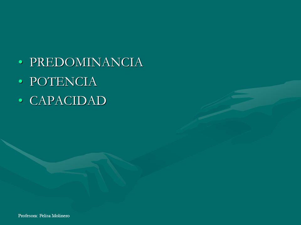 Profesora: Felisa Molinero PREDOMINANCIAPREDOMINANCIA POTENCIAPOTENCIA CAPACIDADCAPACIDAD