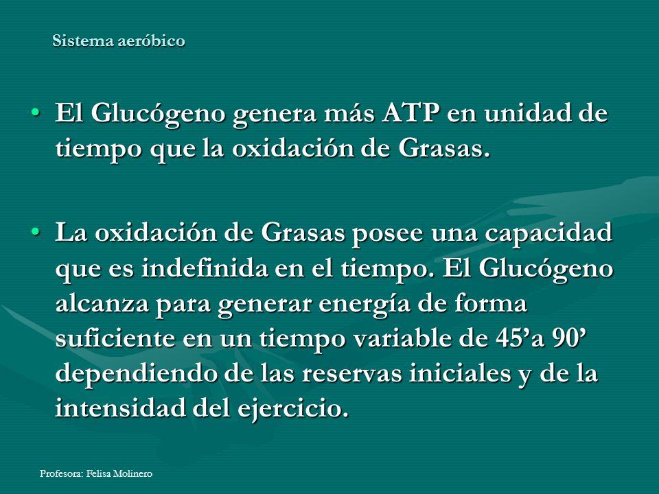 Profesora: Felisa Molinero El Glucógeno genera más ATP en unidad de tiempo que la oxidación de Grasas.El Glucógeno genera más ATP en unidad de tiempo