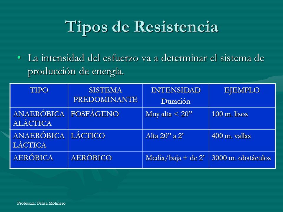 Profesora: Felisa Molinero Tipos de Resistencia La intensidad del esfuerzo va a determinar el sistema de producción de energía.La intensidad del esfue