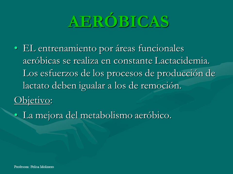 Profesora: Felisa Molinero AERÓBICAS AERÓBICAS EL entrenamiento por áreas funcionales aeróbicas se realiza en constante Lactacidemia. Los esfuerzos de