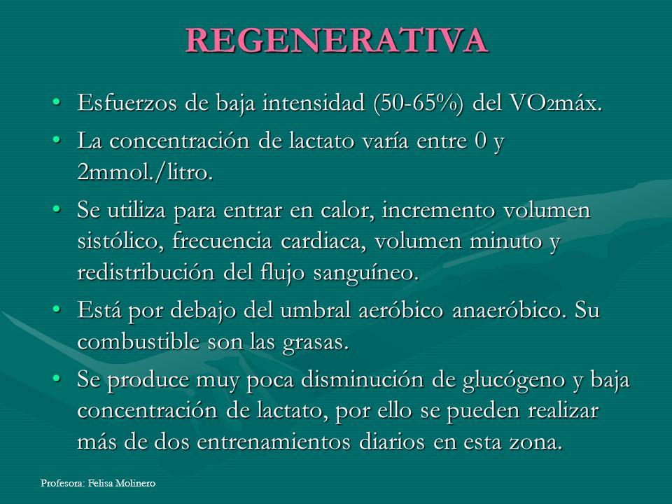 Profesora: Felisa Molinero REGENERATIVA Esfuerzos de baja intensidad (50-65%) del VO 2 máx.Esfuerzos de baja intensidad (50-65%) del VO 2 máx. La conc