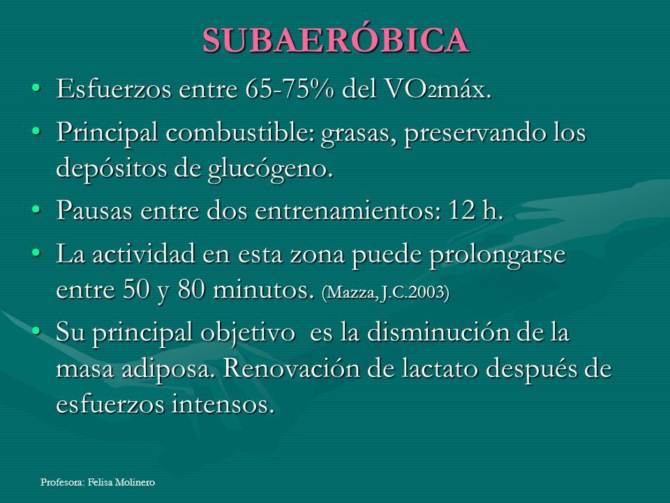 Profesora: Felisa Molinero SUBAERÓBICA Esfuerzos entre 65-75% del VO 2 máx.Esfuerzos entre 65-75% del VO 2 máx. Principal combustible: grasas, preserv