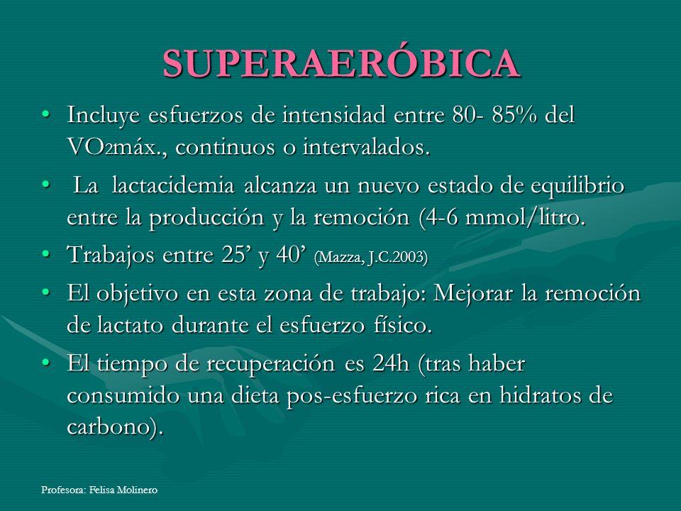Profesora: Felisa Molinero SUPERAERÓBICA Incluye esfuerzos de intensidad entre 80- 85% del VO 2 máx., continuos o intervalados.Incluye esfuerzos de in