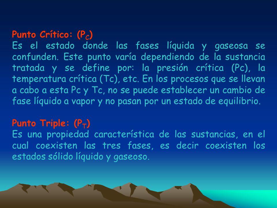 Punto Crítico: (P C ) Es el estado donde las fases líquida y gaseosa se confunden. Este punto varía dependiendo de la sustancia tratada y se define po
