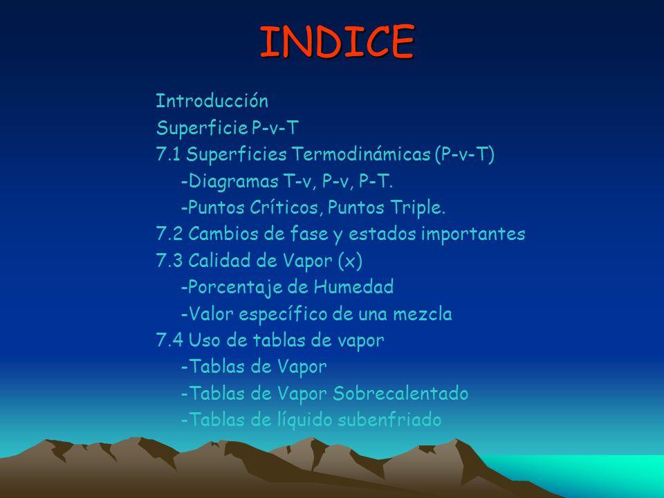 INDICE Introducción Superficie P-v-T 7.1 Superficies Termodinámicas (P-v-T) -Diagramas T-v, P-v, P-T. -Puntos Críticos, Puntos Triple. 7.2 Cambios de