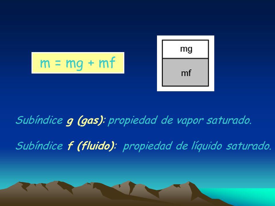 m = mg + mf Subíndice g (gas): propiedad de vapor saturado. Subíndice f (fluido): propiedad de líquido saturado.