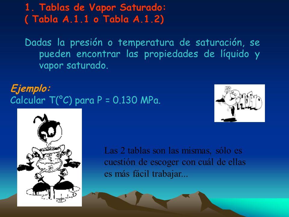 1.Tablas de Vapor Saturado: ( Tabla A.1.1 o Tabla A.1.2) Dadas la presión o temperatura de saturación, se pueden encontrar las propiedades de líquido