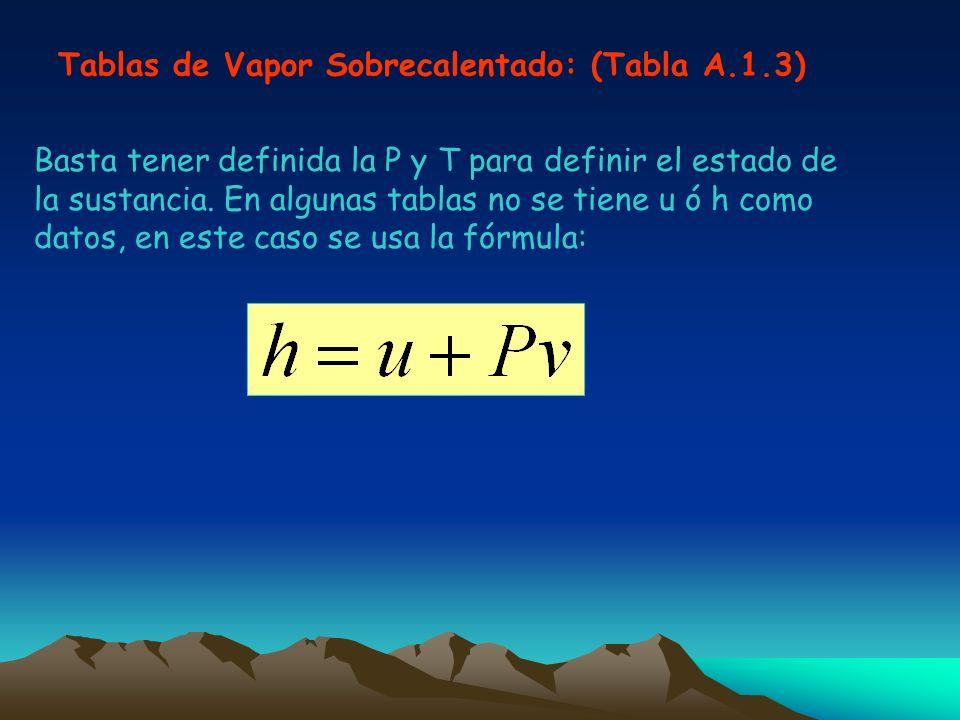 Tablas de Vapor Sobrecalentado: (Tabla A.1.3) Basta tener definida la P y T para definir el estado de la sustancia. En algunas tablas no se tiene u ó