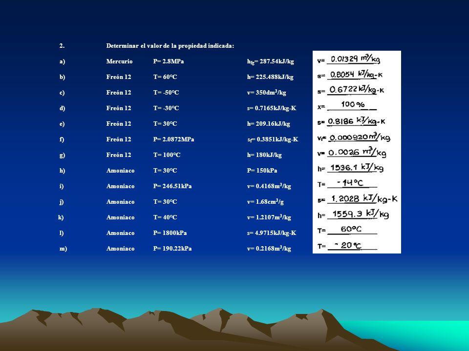 2.Determinar el valor de la propiedad indicada: a)MercurioP= 2.8MPah fg = 287.54kJ/kgv= _____________ b)Freón 12T= 60°Ch= 225.488kJ/kgs= _____________