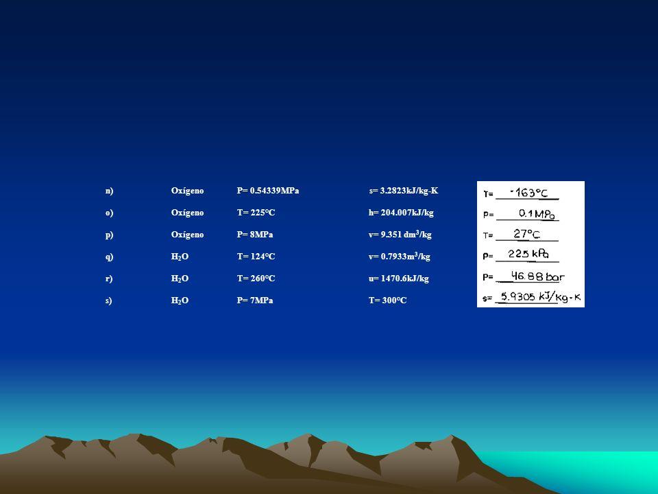 n)OxígenoP= 0.54339MPa s= 3.2823kJ/kg-KT= _____________ o)OxígenoT= 225°Ch= 204.007kJ/kgP= _____________ p)OxígenoP= 8MPav= 9.351 dm 3 /kgT= _________