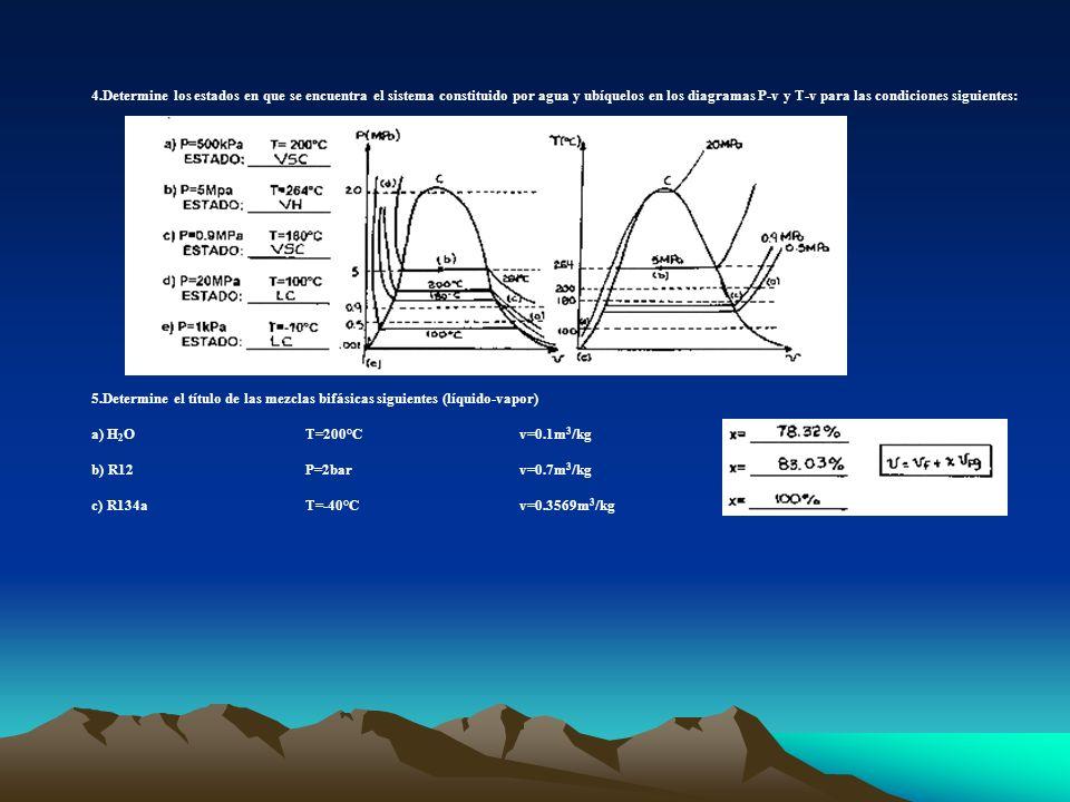 4.Determine los estados en que se encuentra el sistema constituido por agua y ubíquelos en los diagramas P-v y T-v para las condiciones siguientes: a)