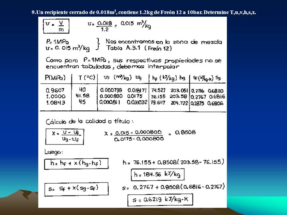 9.Un recipiente cerrado de 0.018m 3, contiene 1.2kg de Freón 12 a 10bar. Determine T,u,v,h,s,x.