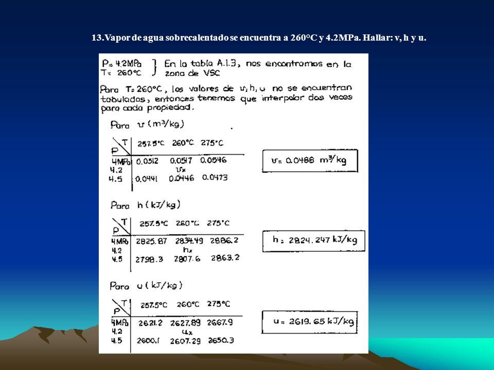 13.Vapor de agua sobrecalentado se encuentra a 260°C y 4.2MPa. Hallar: v, h y u.