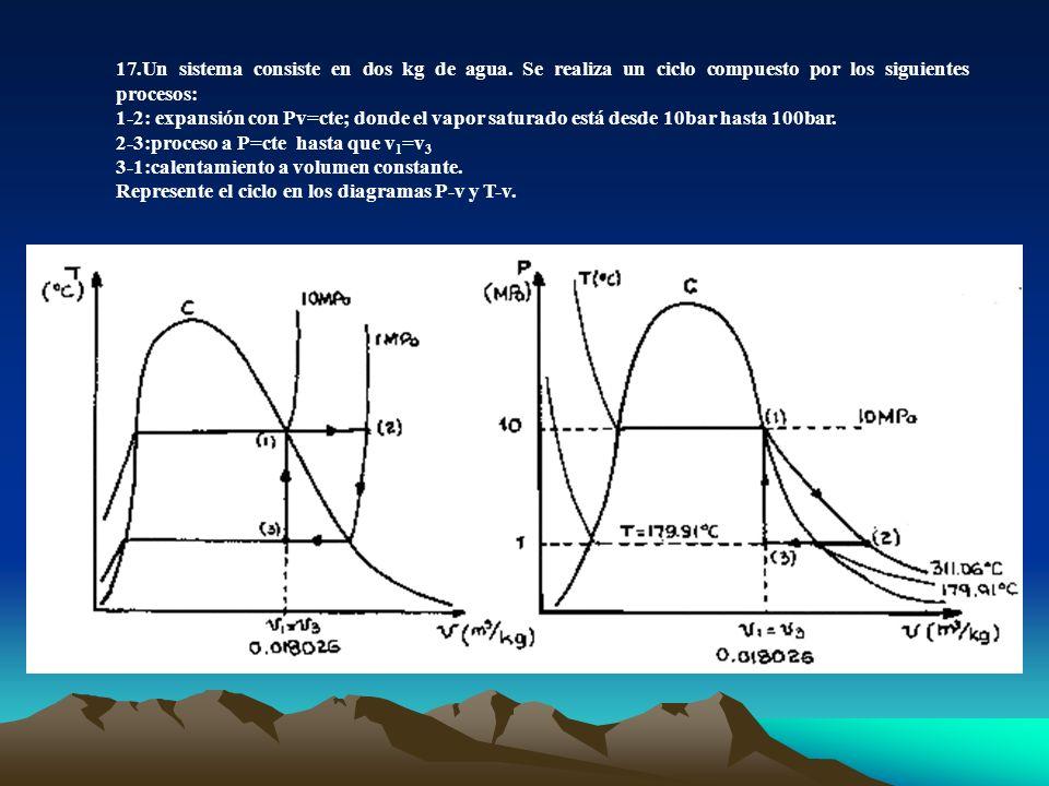 17.Un sistema consiste en dos kg de agua. Se realiza un ciclo compuesto por los siguientes procesos: 1-2: expansión con Pv=cte; donde el vapor saturad