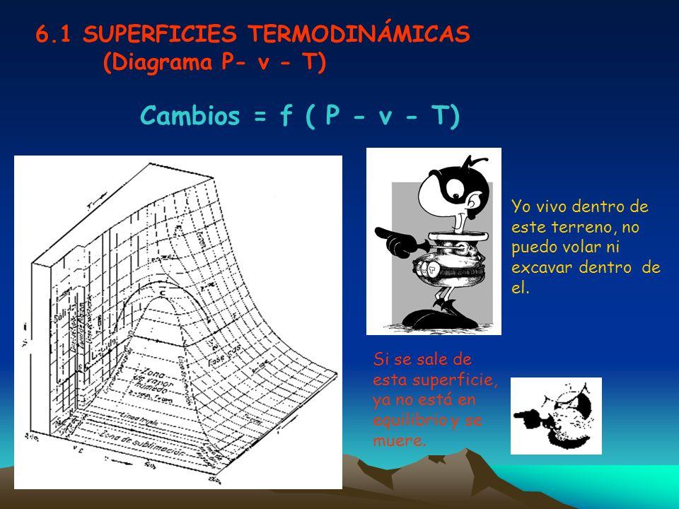 6.1 SUPERFICIES TERMODINÁMICAS (Diagrama P- v - T) Cambios = f ( P - v - T) Yo vivo dentro de este terreno, no puedo volar ni excavar dentro de el. Si