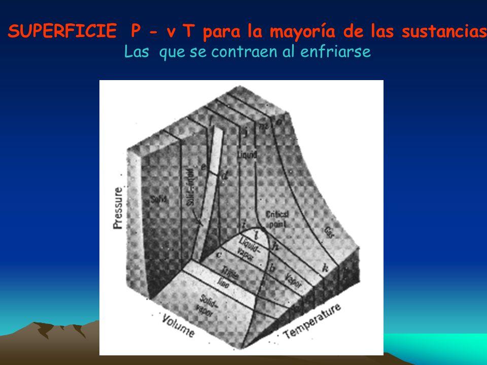 1.Tablas de Vapor Saturado: ( Tabla A.1.1 o Tabla A.1.2) Dadas la presión o temperatura de saturación, se pueden encontrar las propiedades de líquido y vapor saturado.