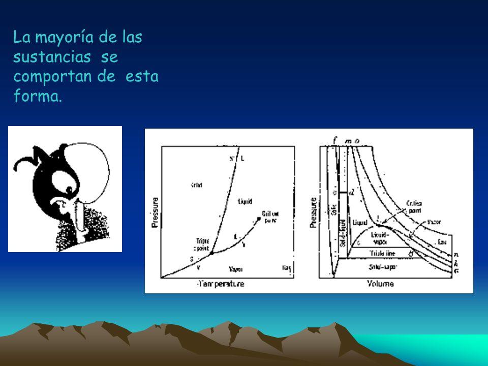 Tablas de Vapor Sobrecalentado: (Tabla A.1.3) Basta tener definida la P y T para definir el estado de la sustancia.