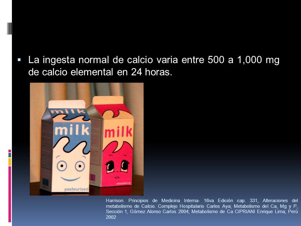 La ingesta normal de calcio varia entre 500 a 1,000 mg de calcio elemental en 24 horas. Harrison. Principios de Medicina Interna- 16va Edición cap. 33