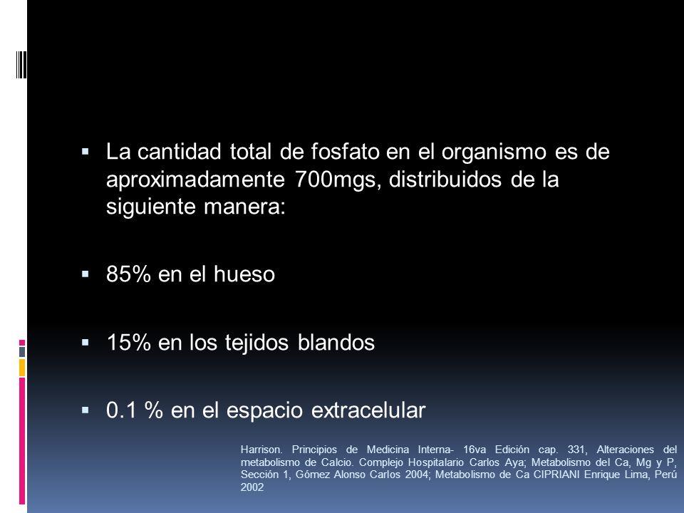 La cantidad total de fosfato en el organismo es de aproximadamente 700mgs, distribuidos de la siguiente manera: 85% en el hueso 15% en los tejidos bla