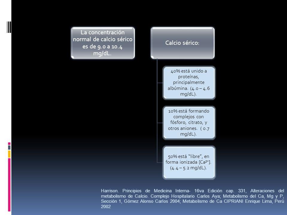 La concentración normal de calcio sérico es de 9.0 a 10.4 mg/dL. Calcio sérico: 40% está unido a proteínas, principalmente albúmina. (4.0 – 4.6 mg/dL)