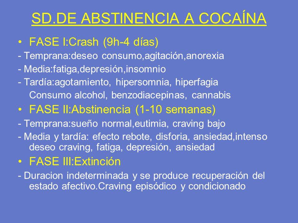 SD.DE ABSTINENCIA A COCAÍNA FASE I:Crash (9h-4 días) - Temprana:deseo consumo,agitación,anorexia - Media:fatiga,depresión,insomnio - Tardía:agotamient