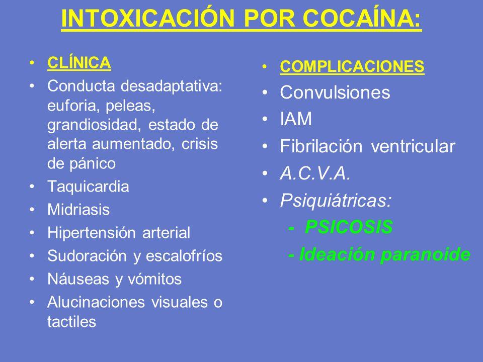 INTOXICACIÓN POR COCAÍNA: CLÍNICA Conducta desadaptativa: euforia, peleas, grandiosidad, estado de alerta aumentado, crisis de pánico Taquicardia Midr