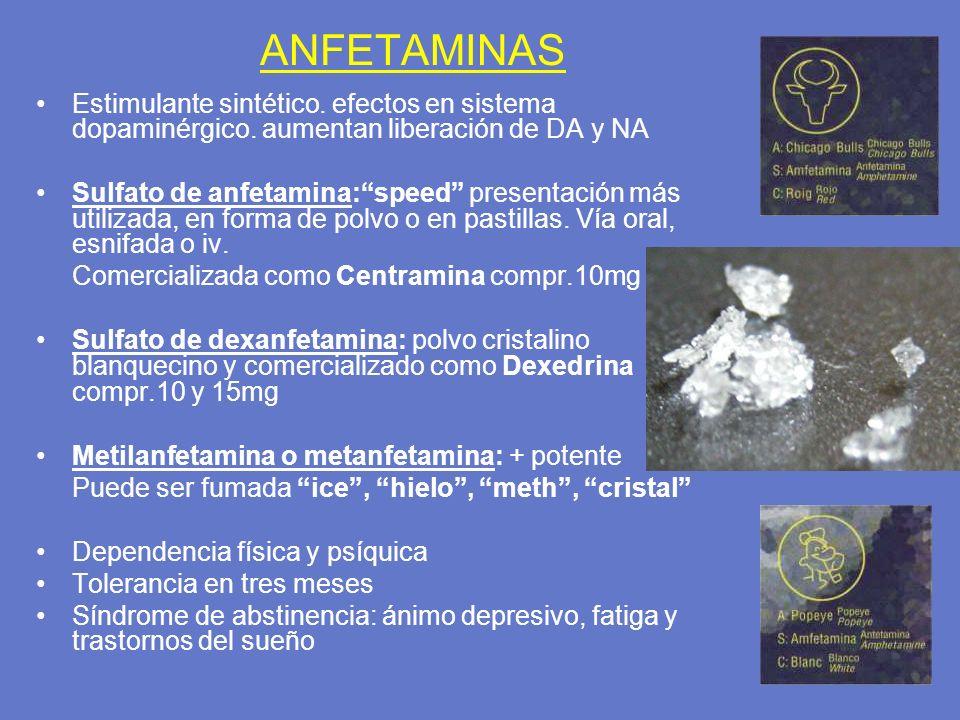 ANFETAMINAS Estimulante sintético. efectos en sistema dopaminérgico. aumentan liberación de DA y NA Sulfato de anfetamina:speed presentación más utili