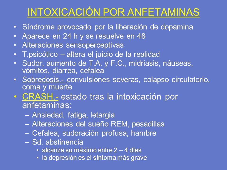 INTOXICACIÓN POR ANFETAMINAS Síndrome provocado por la liberación de dopamina Aparece en 24 h y se resuelve en 48 Alteraciones sensoperceptivas T.psic
