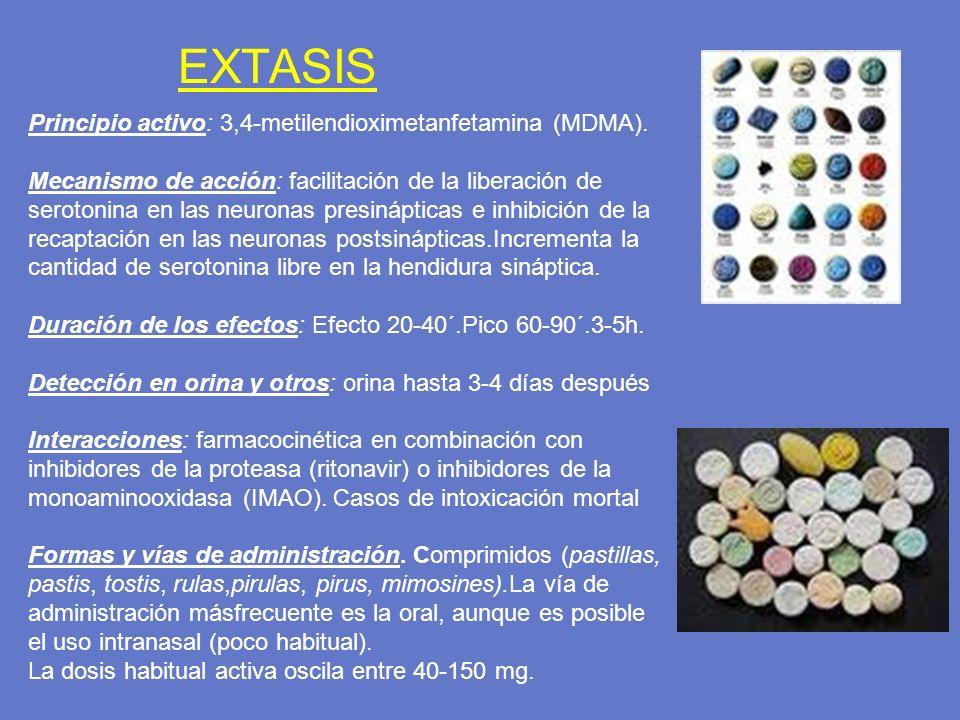 EXTASIS Principio activo: 3,4-metilendioximetanfetamina (MDMA). Mecanismo de acción: facilitación de la liberación de serotonina en las neuronas presi