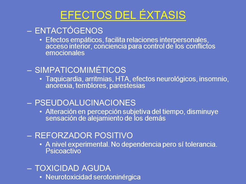 EFECTOS DEL ÉXTASIS –ENTACTÓGENOS Efectos empáticos, facilita relaciones interpersonales, acceso interior, conciencia para control de los conflictos e