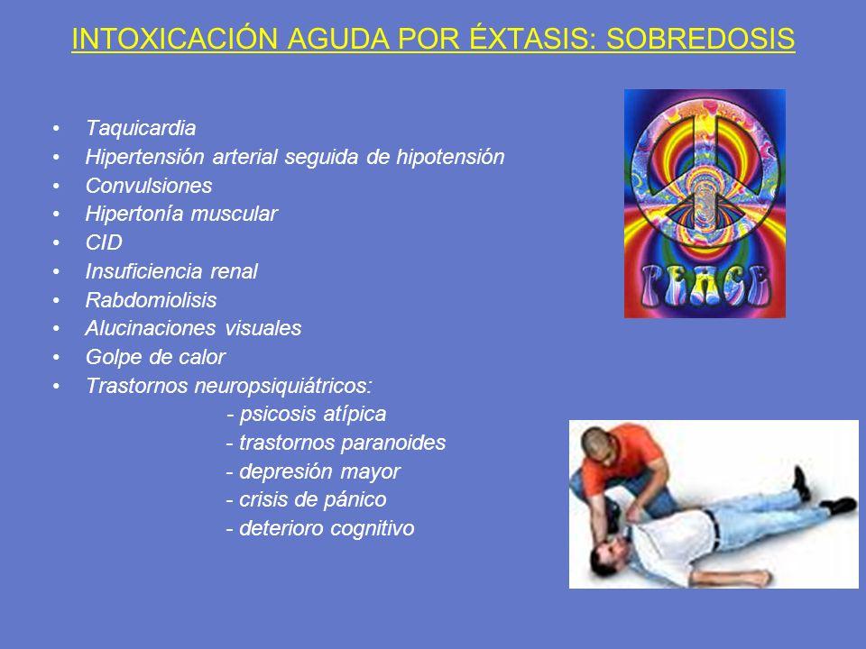 INTOXICACIÓN AGUDA POR ÉXTASIS: SOBREDOSIS Taquicardia Hipertensión arterial seguida de hipotensión Convulsiones Hipertonía muscular CID Insuficiencia