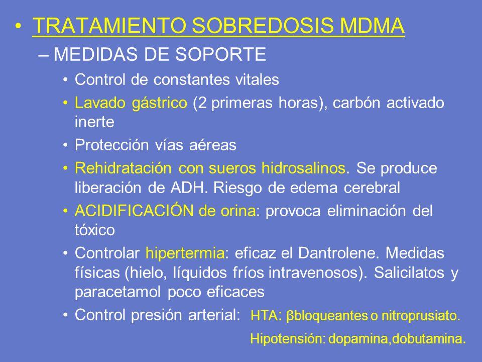 TRATAMIENTO SOBREDOSIS MDMA –MEDIDAS DE SOPORTE Control de constantes vitales Lavado gástrico (2 primeras horas), carbón activado inerte Protección ví