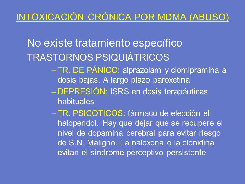 INTOXICACIÓN CRÓNICA POR MDMA (ABUSO) No existe tratamiento específico TRASTORNOS PSIQUIÁTRICOS –TR. DE PÁNICO: alprazolam y clomipramina a dosis baja