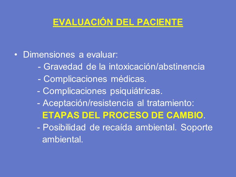 EVALUACIÓN DEL PACIENTE Dimensiones a evaluar: - Gravedad de la intoxicación/abstinencia - Complicaciones médicas. - Complicaciones psiquiátricas. - A