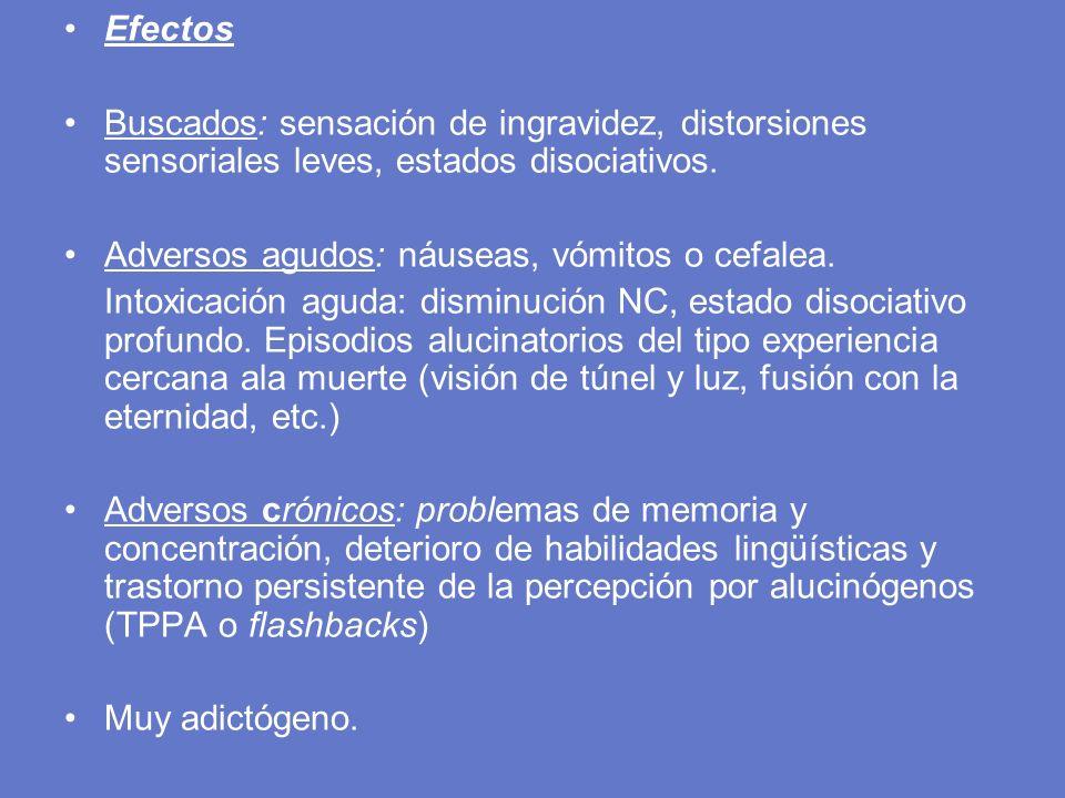 Efectos Buscados: sensación de ingravidez, distorsiones sensoriales leves, estados disociativos. Adversos agudos: náuseas, vómitos o cefalea. Intoxica