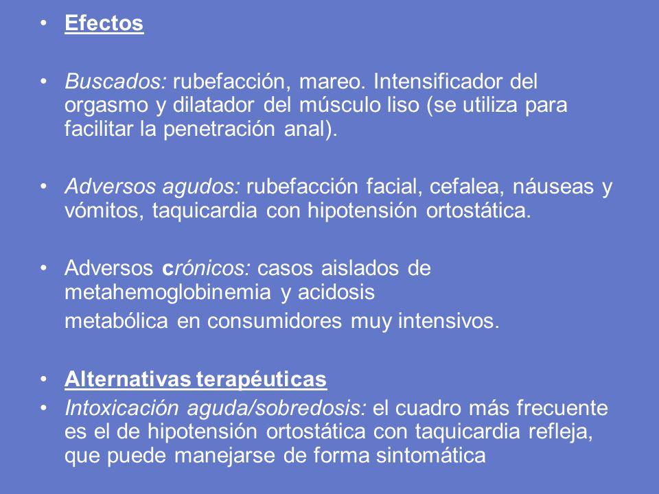 Efectos Buscados: rubefacción, mareo. Intensificador del orgasmo y dilatador del músculo liso (se utiliza para facilitar la penetración anal). Adverso