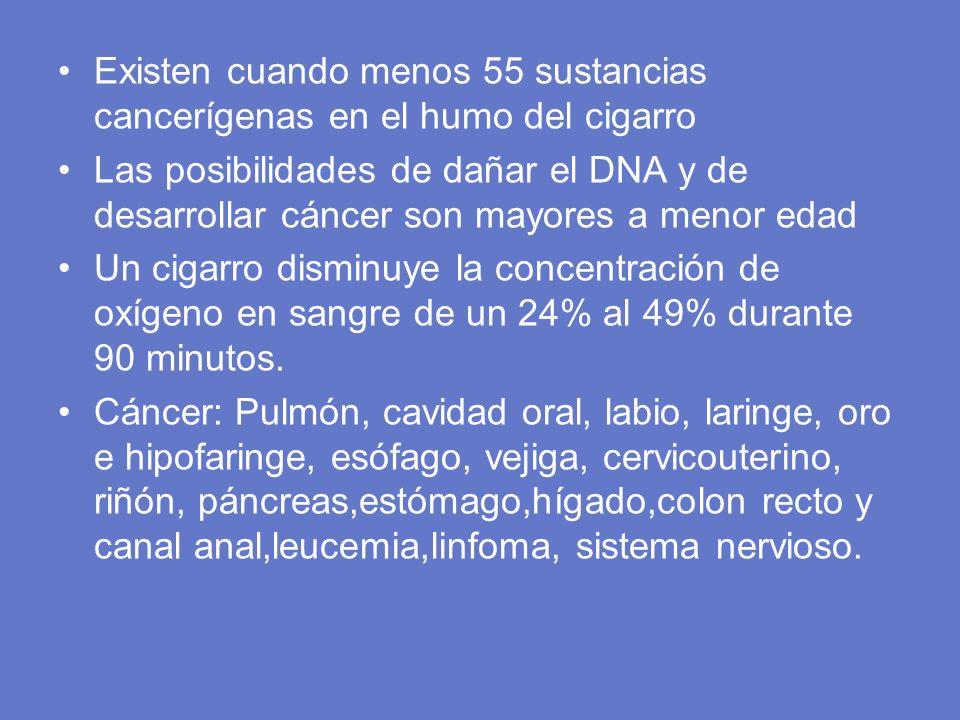 Existen cuando menos 55 sustancias cancerígenas en el humo del cigarro Las posibilidades de dañar el DNA y de desarrollar cáncer son mayores a menor e