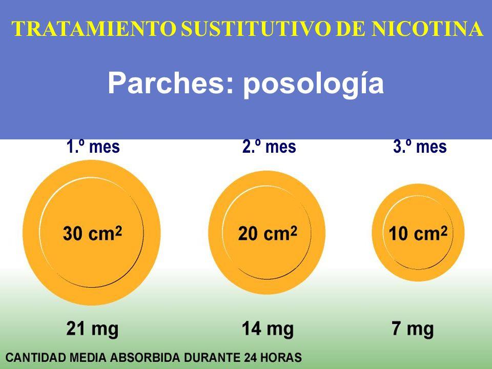 Parches: posología 1.º mes 2.º mes 3.º mes TRATAMIENTO SUSTITUTIVO DE NICOTINA