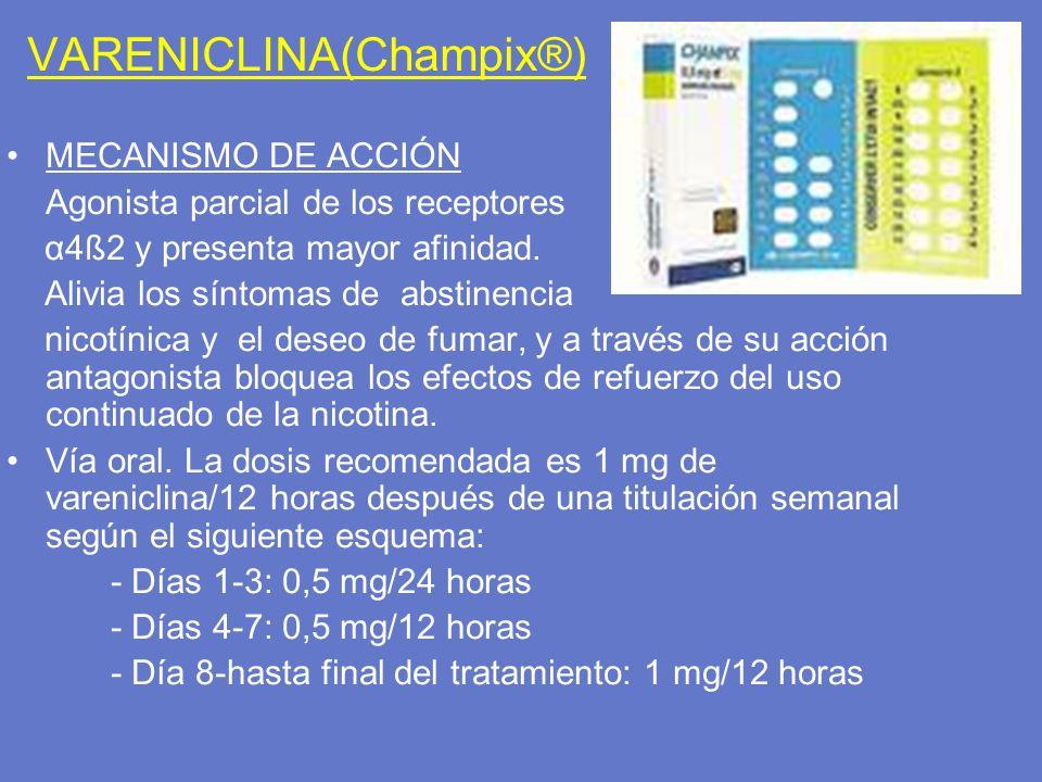 VARENICLINA(Champix®) MECANISMO DE ACCIÓN Agonista parcial de los receptores α4ß2 y presenta mayor afinidad. Alivia los síntomas de abstinencia nicotí