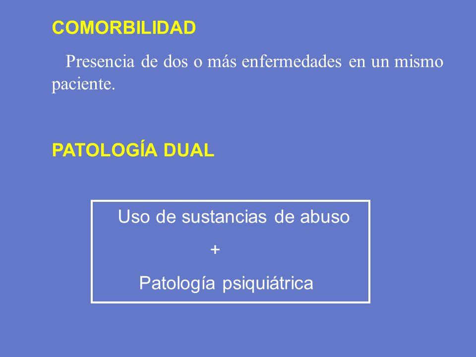 COMORBILIDAD Presencia de dos o más enfermedades en un mismo paciente. PATOLOGÍA DUAL Uso de sustancias de abuso + Patología psiquiátrica