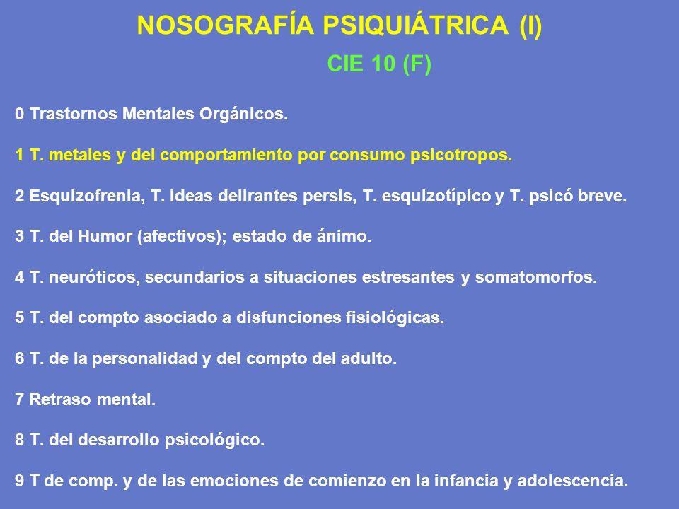 NOSOGRAFÍA PSIQUIÁTRICA (I) CIE 10 (F) 0 Trastornos Mentales Orgánicos. 1 T. metales y del comportamiento por consumo psicotropos. 2 Esquizofrenia, T.