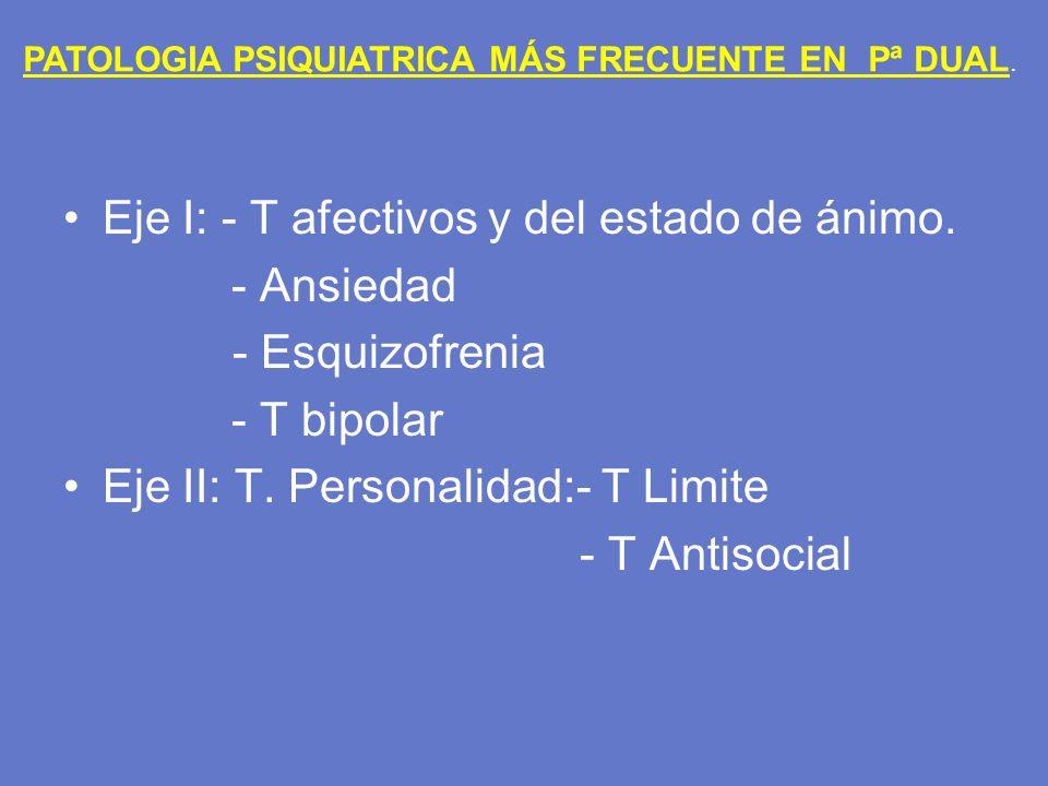 Eje I: - T afectivos y del estado de ánimo. - Ansiedad - Esquizofrenia - T bipolar Eje II: T. Personalidad:- T Limite - T Antisocial PATOLOGIA PSIQUIA