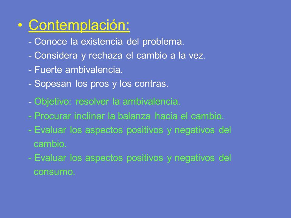 Contemplación: - Conoce la existencia del problema. - Considera y rechaza el cambio a la vez. - Fuerte ambivalencia. - Sopesan los pros y los contras.