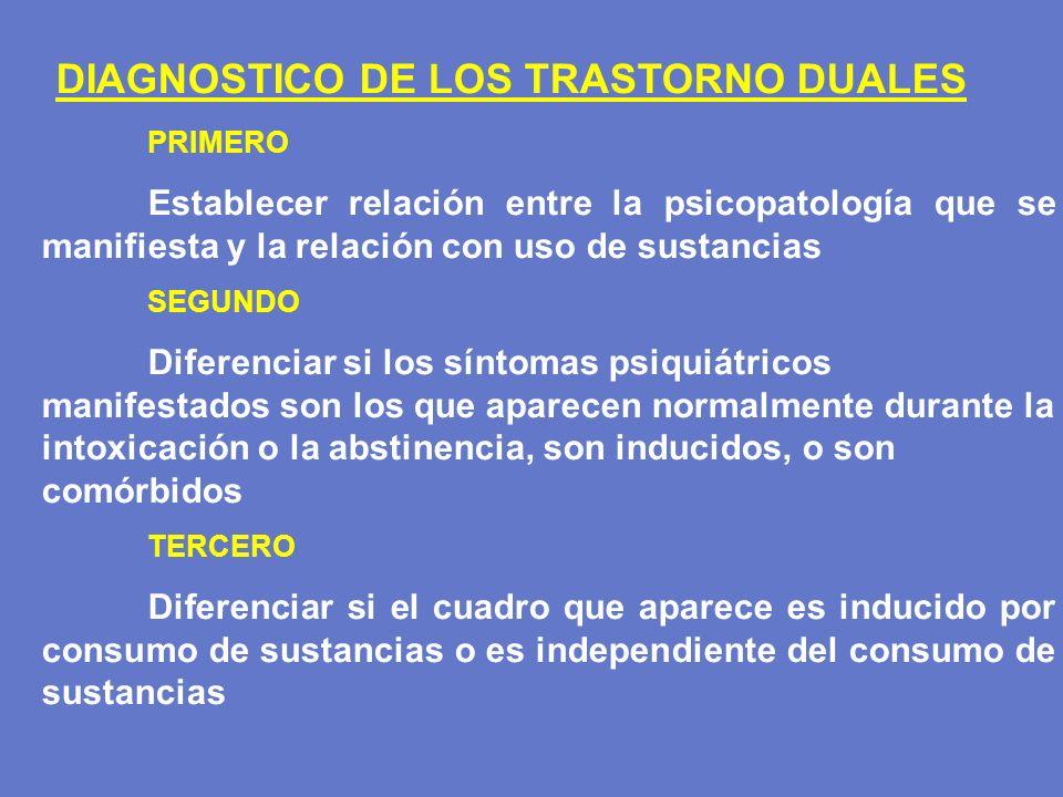 DIAGNOSTICO DE LOS TRASTORNO DUALES PRIMERO Establecer relación entre la psicopatología que se manifiesta y la relación con uso de sustancias SEGUNDO