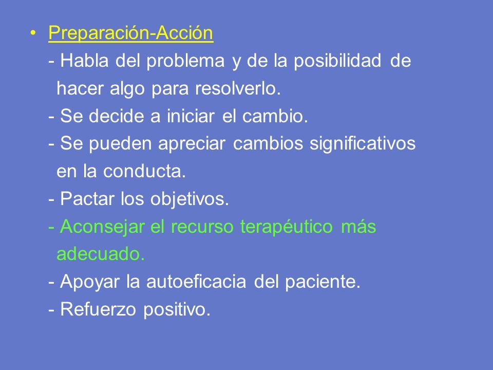 Preparación-Acción - Habla del problema y de la posibilidad de hacer algo para resolverlo. - Se decide a iniciar el cambio. - Se pueden apreciar cambi